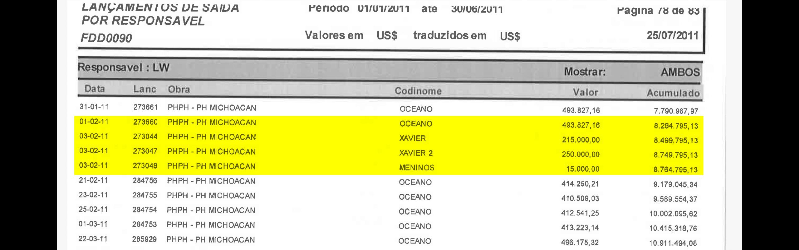 Odebrecht revela nuevos sobornos en México por 9.2 mdd